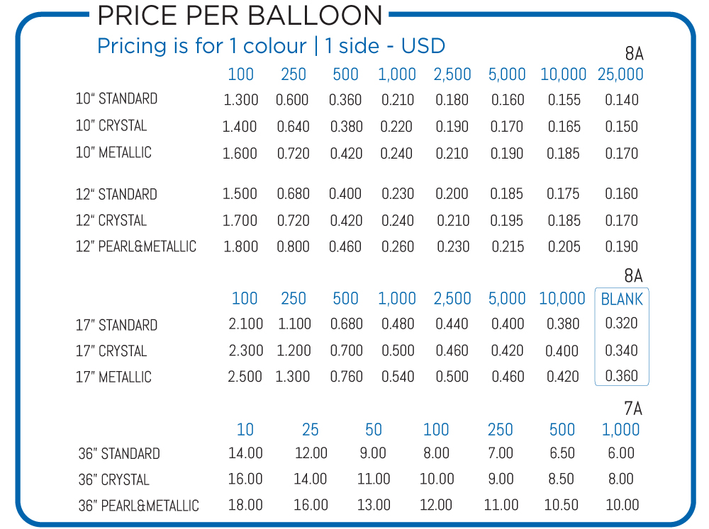Pricing Chart USD 2019 Granger